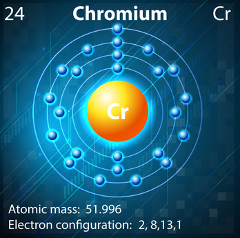 How the body reacts to Chromium