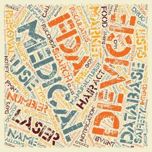 Hair Removal Laser Safe wordcloud